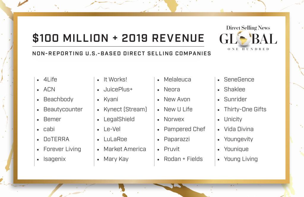 DSN 100 MILLION
